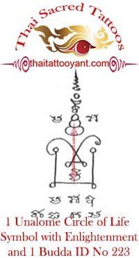 1 Unalome Circle of Life Symbol 1 Buddha Thai Tattoo ID No 223