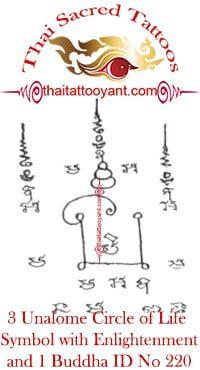 3 Unalome Circle of Life Symbol 1 Buddha Thai Tattoo ID No 220