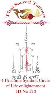 4 Unalome Symbol, Circle of Life-Enlightenment Thai Tattoo Yant ID No 213